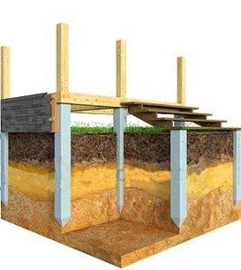 Фундамент терассы с крыльцом